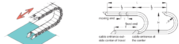 cable-drag-chain-3